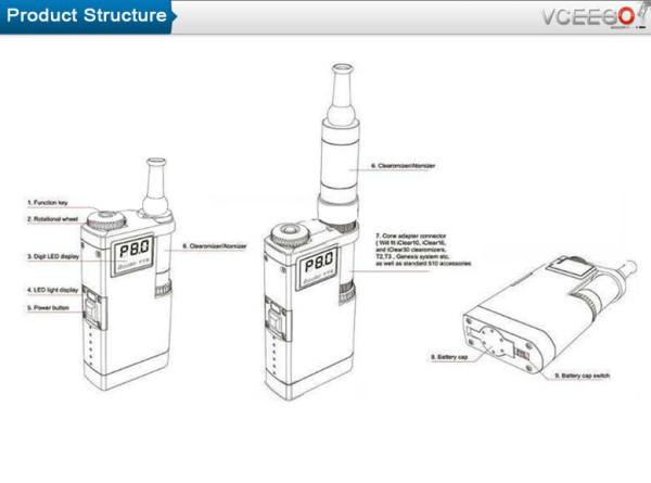 Innokin iTaste VTR structure